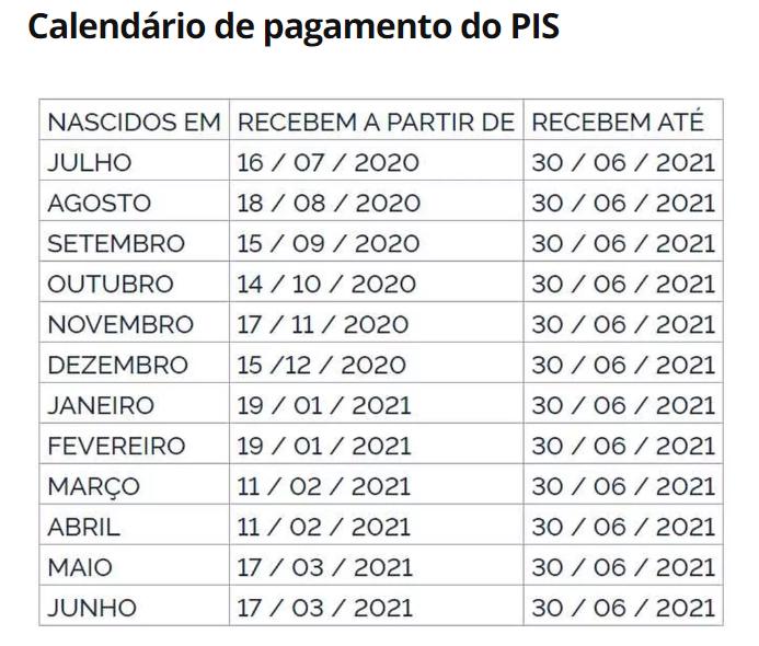 Saque do PIS/Pasep é liberado - Confira calendário