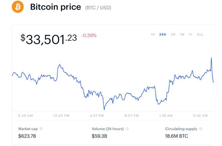 """CEO da Tesla, Elon Musk: Bitcoin """"beira uma ampla aceitação"""""""